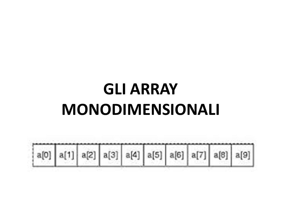 GLI ARRAY MONODIMENSIONALI