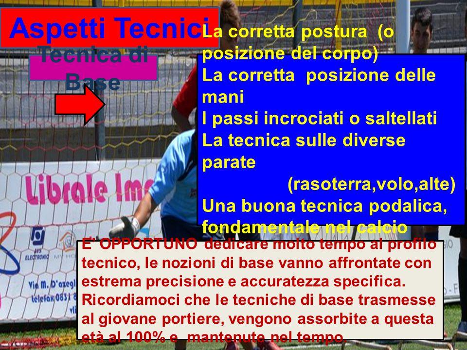 Aspetti Tecnici La corretta postura (o posizione del corpo) La corretta posizione delle mani I passi incrociati o saltellati La tecnica sulle diverse