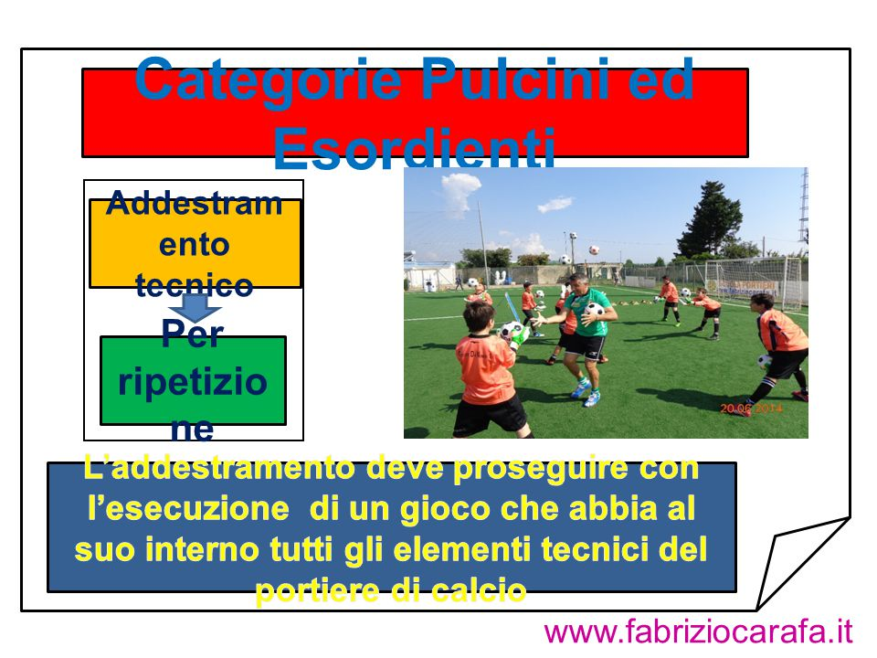 Per ripetizio ne Categorie Pulcini ed Esordienti Addestram ento tecnico www.fabriziocarafa.it