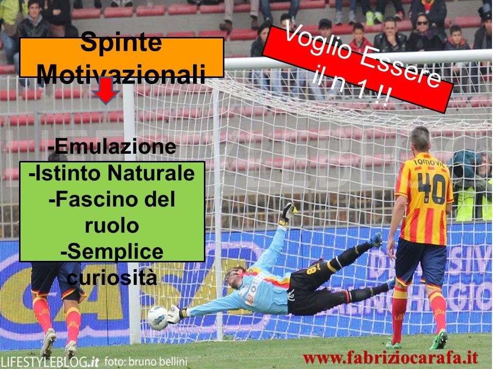 Spinte Motivazionali Voglio Essere il n 1 !! -Emulazione -Istinto Naturale -Fascino del ruolo -Semplice curiosità www.fabriziocarafa.it