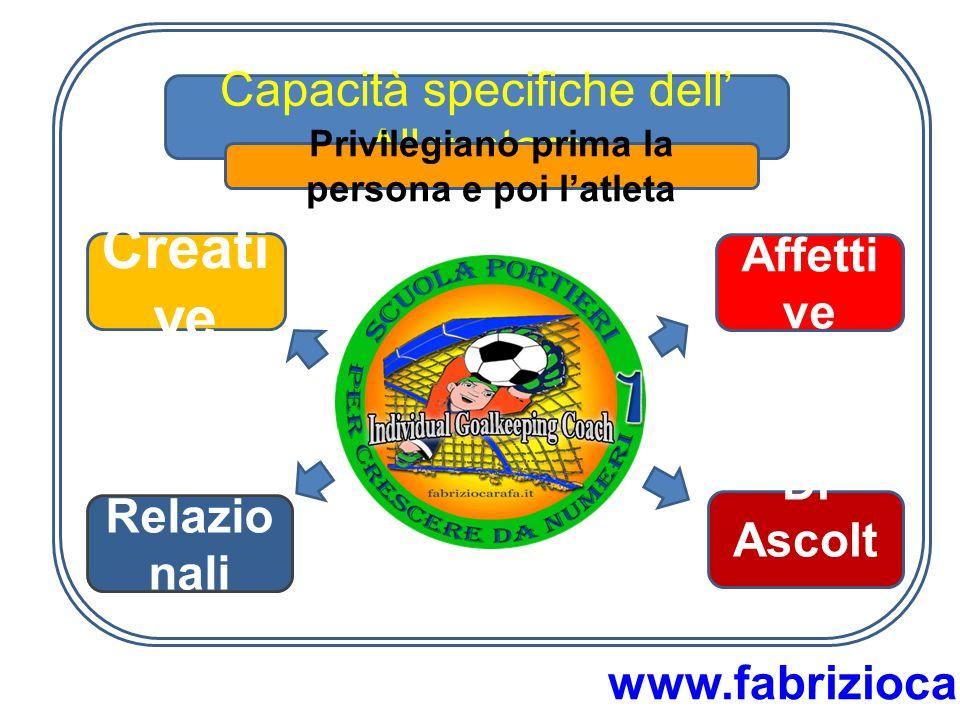 Relazio nali Creati ve Affetti ve Di Ascolt o Capacità specifiche dell' Allenatore Privilegiano prima la persona e poi l'atleta www.fabriziocarafa.it