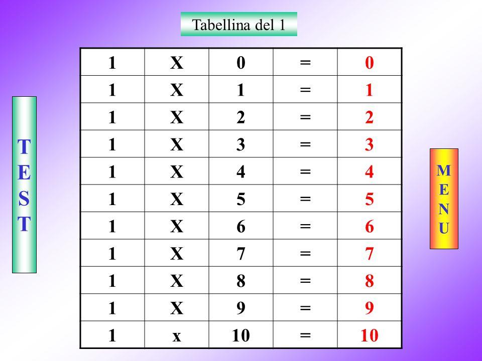 4X2=481220 4X5=8 1621 4X1=016418 4X6=24322512 4X7=8102831 4X3=4122440 4X0=816100 4X4=16323740 4X8=12323720 4X10=20304045 4x9=24283640 MENUMENU