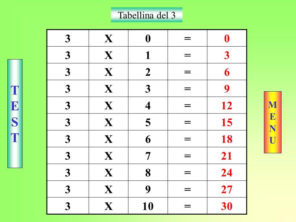1X0=14010 1X2=3268 1X3=31712 1X1=0147 1X4=2649 1X7=52710 1X8=82914 1X5=07515 1X6=681218 1X9=89101 1x =481710 MENUMENU