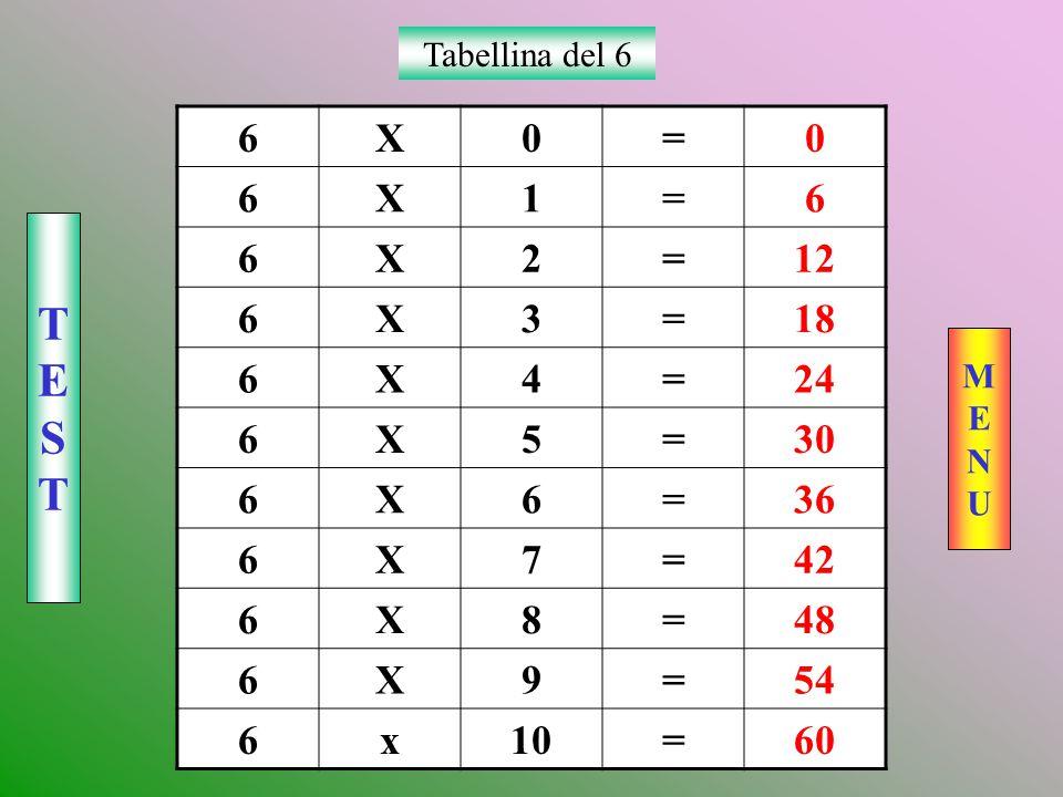 3X2=961517 3X3=591824 3X1=06312 3X5=15122730 3X4=24301229 3X0=30917 3X6=12241827 3X8=2428303 3X7=14212730 3X9=16222527 3x10=3153033 MENUMENU