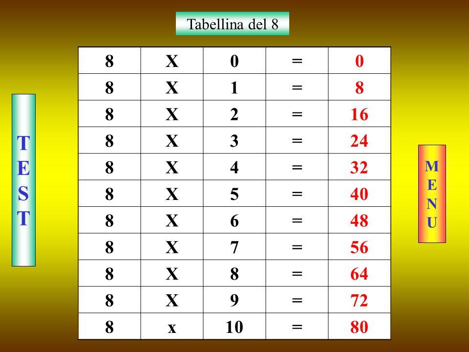 7X2=10142830 7X3=14282135 7X1=2128740 7X0=714350 7X5= 254249 7X4=12352842 7X6=0124250 7X8=19285670 7X7=14203549 7X9=50635666 7x10=30406070 MENUMENU