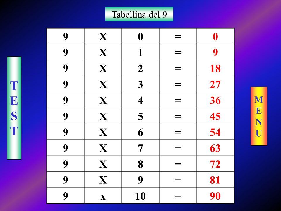 8X1=081620 8X2=1281624 8X5=35404850 8X0=316032 8X3=24163044 8X4=30324052 8X8=16446470 8X6=26485072 8X7=56607281 8X10=20408060 8x9=55647072 MENUMENU