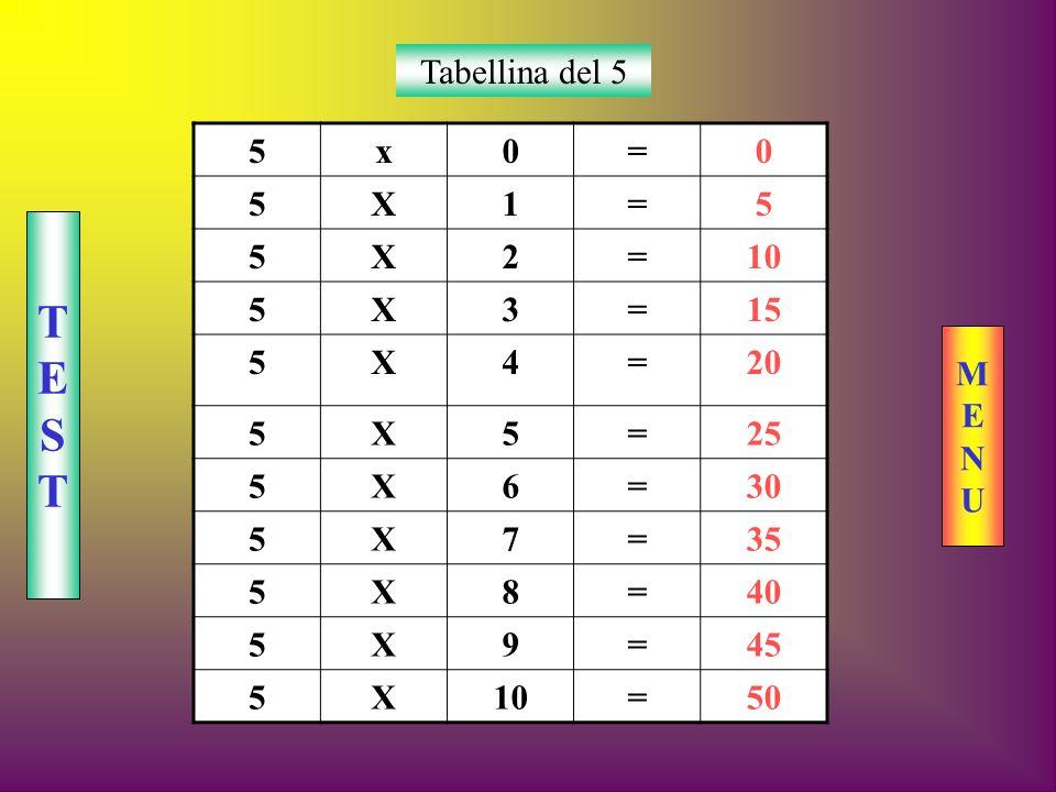 5x0=0 5X1=5 5X2=10 5X3=15 5X4=20 5X5=25 5X6=30 5X7=35 5X8=40 5X9=45 5X10=50 Tabellina del 5 TESTTEST MENUMENU
