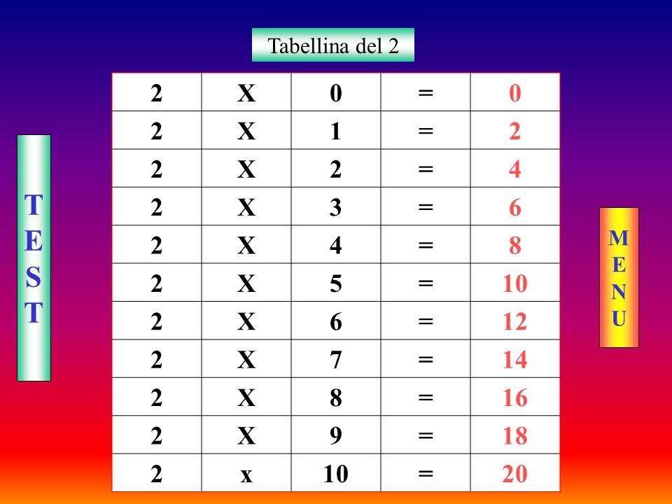 2X0=0 2X1=2 2X2=4 2X3=6 2X4=8 2X5=10 2X6=12 2X7=14 2X8=16 2X9=18 2x10=20 Tabellina del 2 TESTTEST MENUMENU