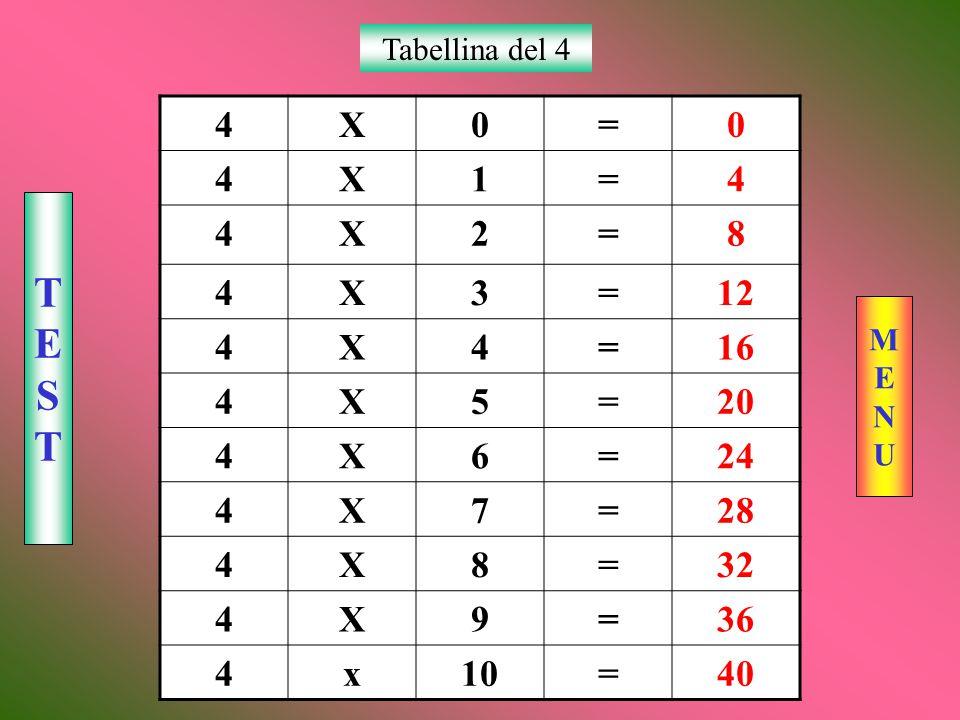 4X0=0 4X1=4 4X2=8 4X3=12 4X4=16 4X5=20 4X6=24 4X7=28 4X8=32 4X9=36 4x10=40 Tabellina del 4 TESTTEST MENUMENU