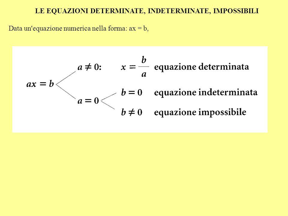 LE EQUAZIONI DETERMINATE, INDETERMINATE, IMPOSSIBILI Data un equazione numerica nella forma: ax = b,