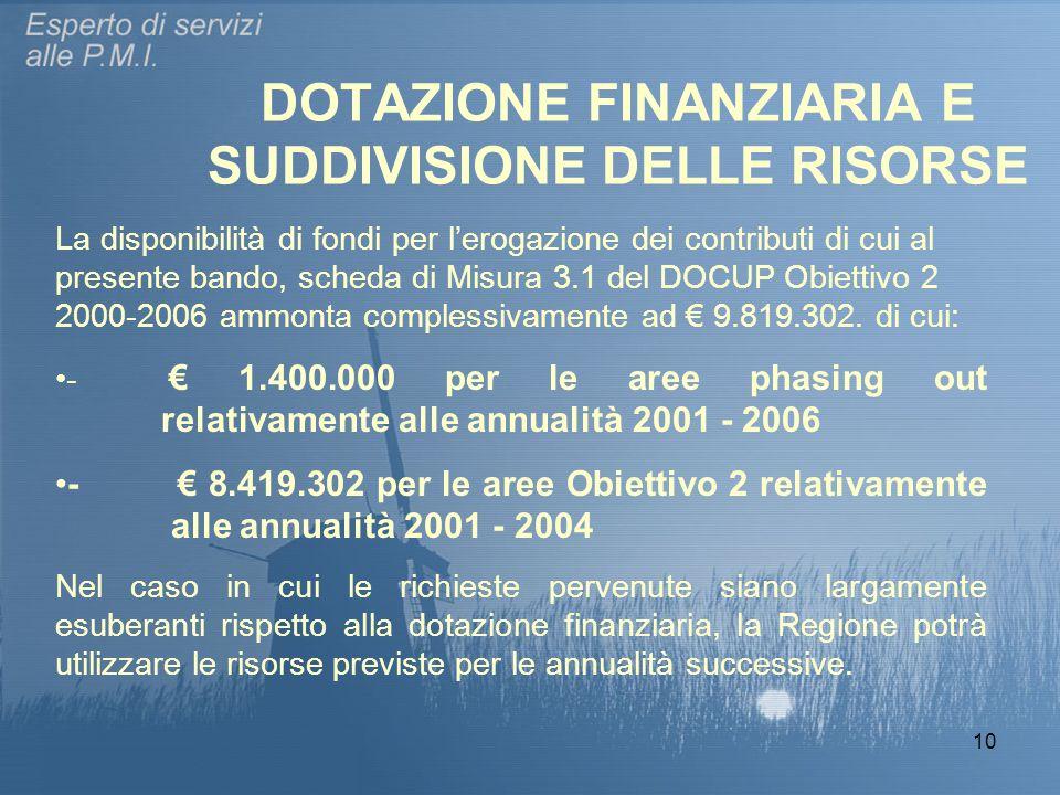 10 DOTAZIONE FINANZIARIA E SUDDIVISIONE DELLE RISORSE La disponibilità di fondi per l'erogazione dei contributi di cui al presente bando, scheda di Misura 3.1 del DOCUP Obiettivo 2 2000-2006 ammonta complessivamente ad € 9.819.302.