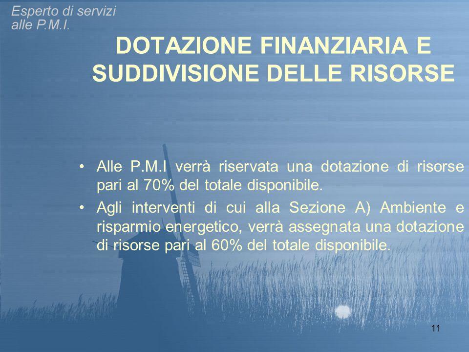 11 DOTAZIONE FINANZIARIA E SUDDIVISIONE DELLE RISORSE Alle P.M.I verrà riservata una dotazione di risorse pari al 70% del totale disponibile.