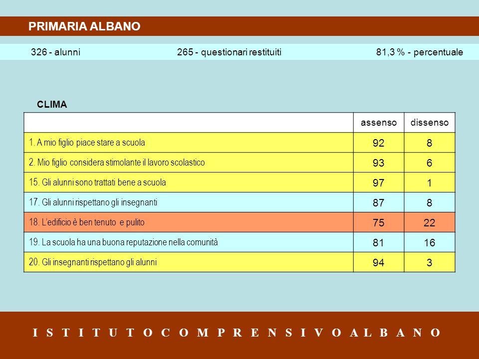 METODO DI LAVORO assensodissenso 3.