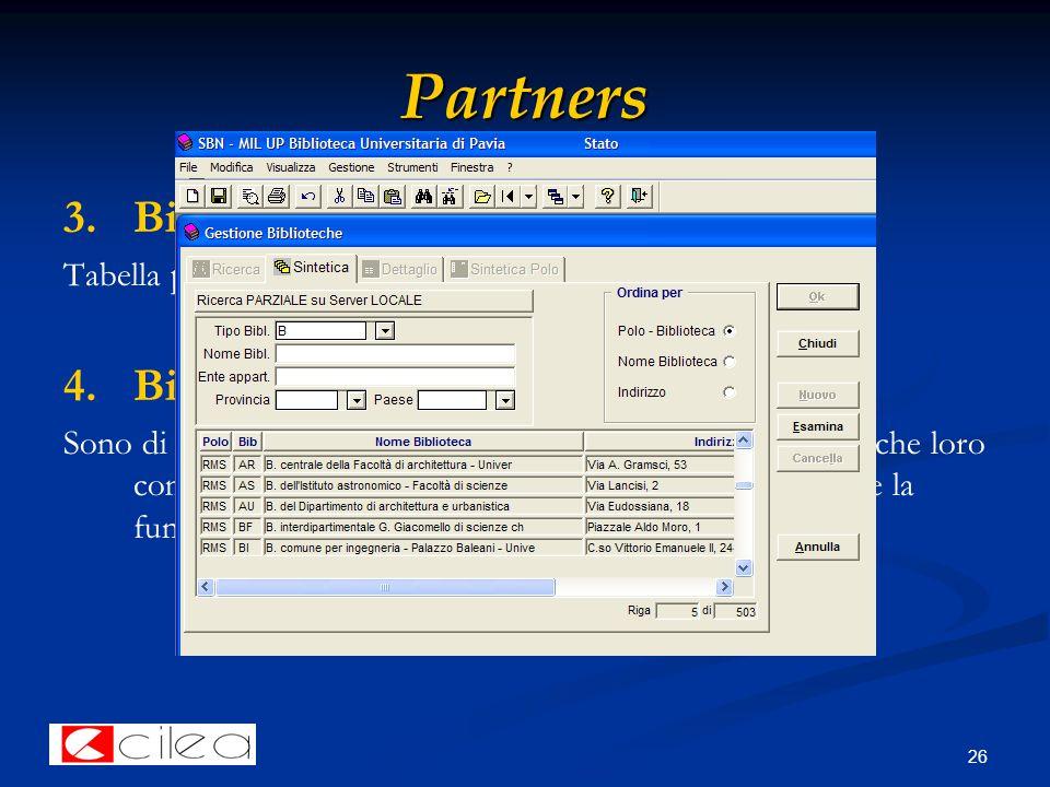26 Partners 3. 3.Biblioteche Tabella precaricata di tutte le biblioteche dei poli SBN 4.