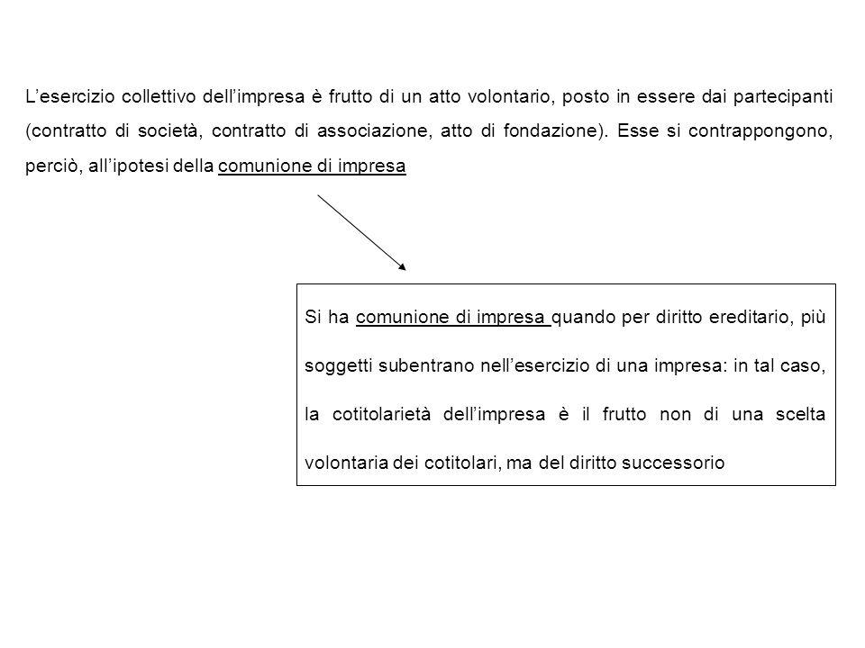 L'esercizio collettivo dell'impresa è frutto di un atto volontario, posto in essere dai partecipanti (contratto di società, contratto di associazione,