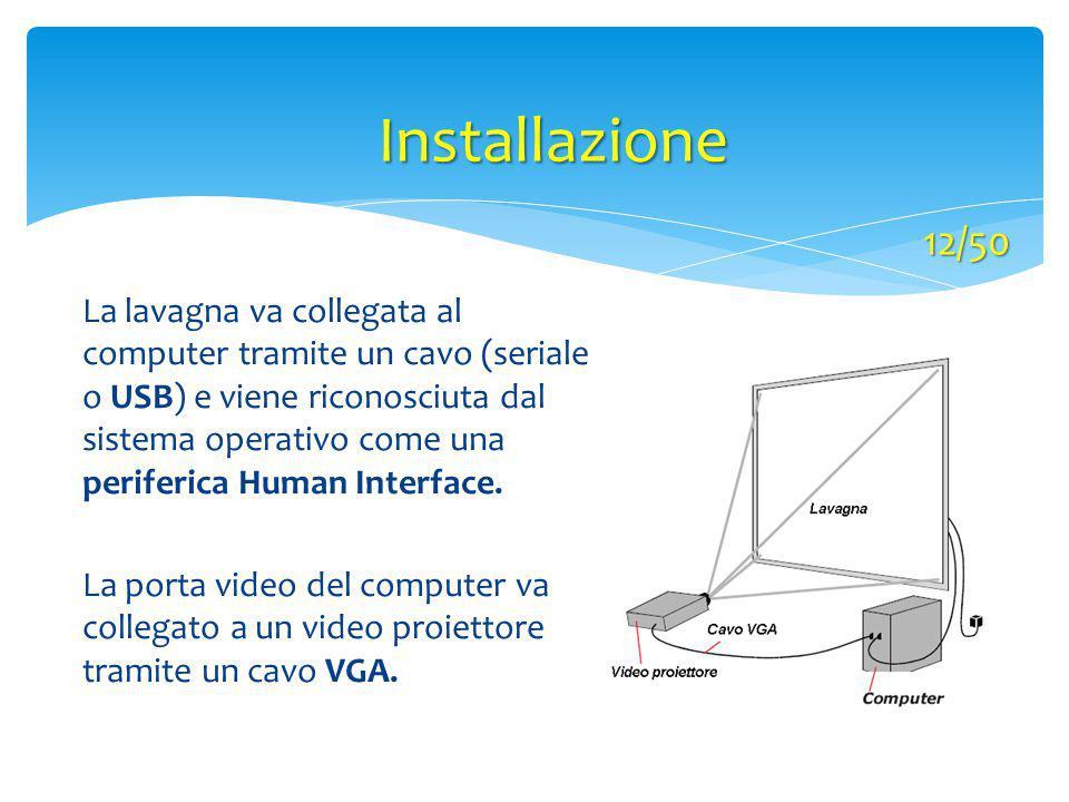 La lavagna va collegata al computer tramite un cavo (seriale o USB) e viene riconosciuta dal sistema operativo come una periferica Human Interface. La