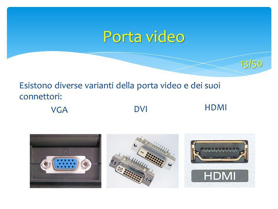 Esistono diverse varianti della porta video e dei suoi connettori: VGA Porta video DVI HDMI 13/50