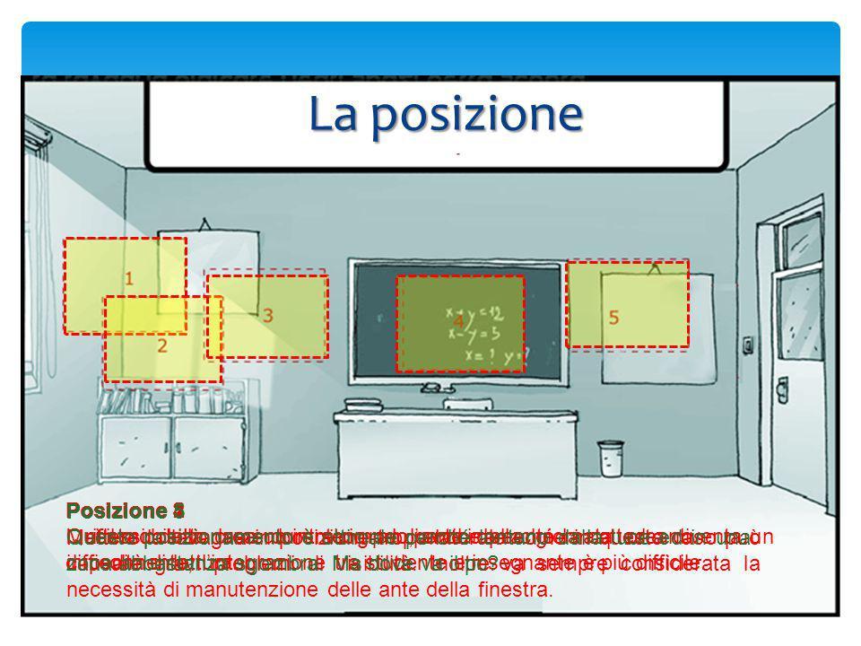 La posizione Posizione 1 Mettere la lavagna in posizione tropo laterale come in questo caso può causare gravi problemi di visibilità. Inoltre va sempr