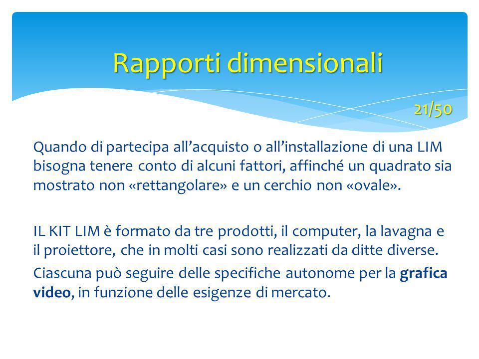 Rapporti dimensionali Quando di partecipa all'acquisto o all'installazione di una LIM bisogna tenere conto di alcuni fattori, affinché un quadrato sia