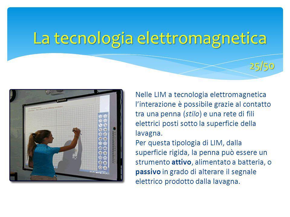 Nelle LIM a tecnologia elettromagnetica l'interazione è possibile grazie al contatto tra una penna (stilo) e una rete di fili elettrici posti sotto la