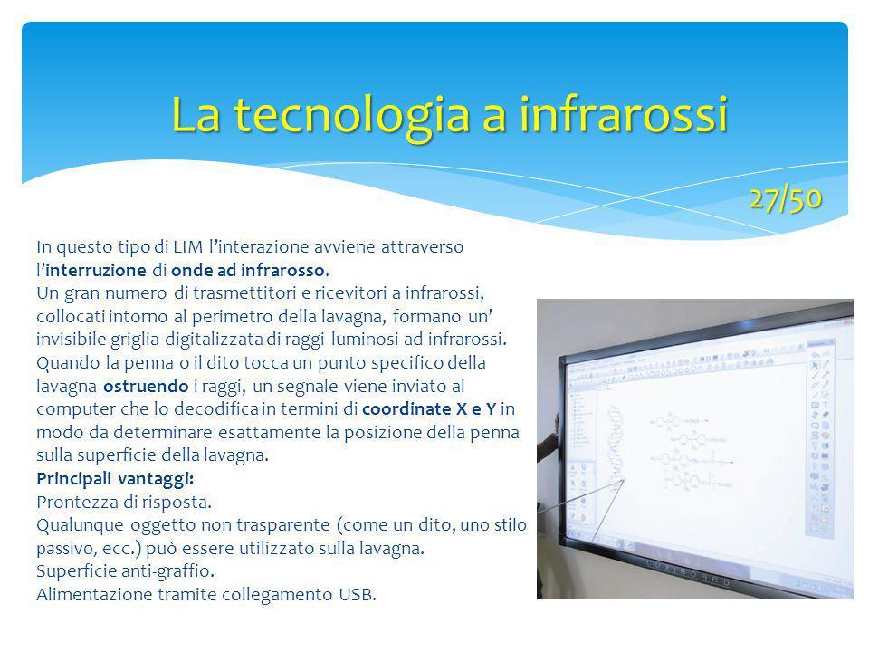 In questo tipo di LIM l'interazione avviene attraverso l'interruzione di onde ad infrarosso. Un gran numero di trasmettitori e ricevitori a infrarossi