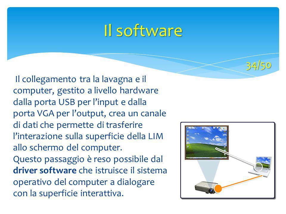 Il software Il collegamento tra la lavagna e il computer, gestito a livello hardware dalla porta USB per l'input e dalla porta VGA per l'output, crea