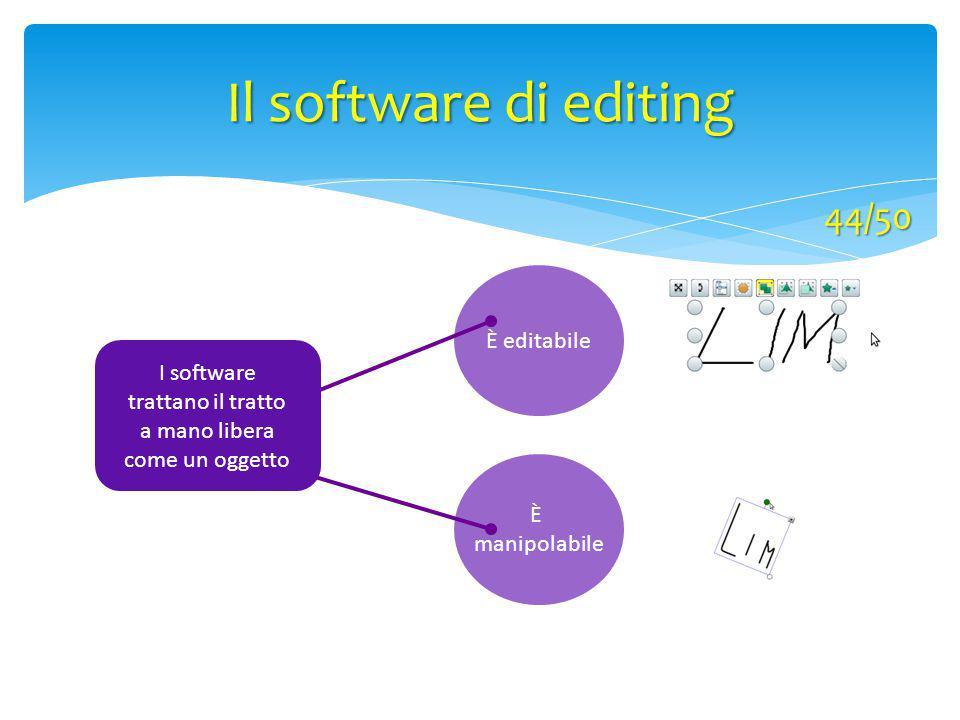 È manipolabile È editabile I software trattano il tratto a mano libera come un oggetto Il software di editing 44/50