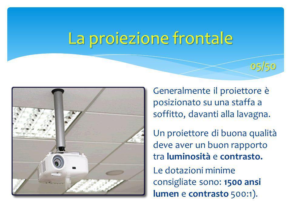 La proiezione frontale Generalmente il proiettore è posizionato su una staffa a soffitto, davanti alla lavagna. Un proiettore di buona qualità deve av