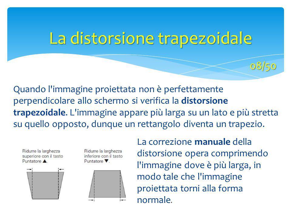 La distorsione trapezoidale Quando l'immagine proiettata non è perfettamente perpendicolare allo schermo si verifica la distorsione trapezoidale. L'im