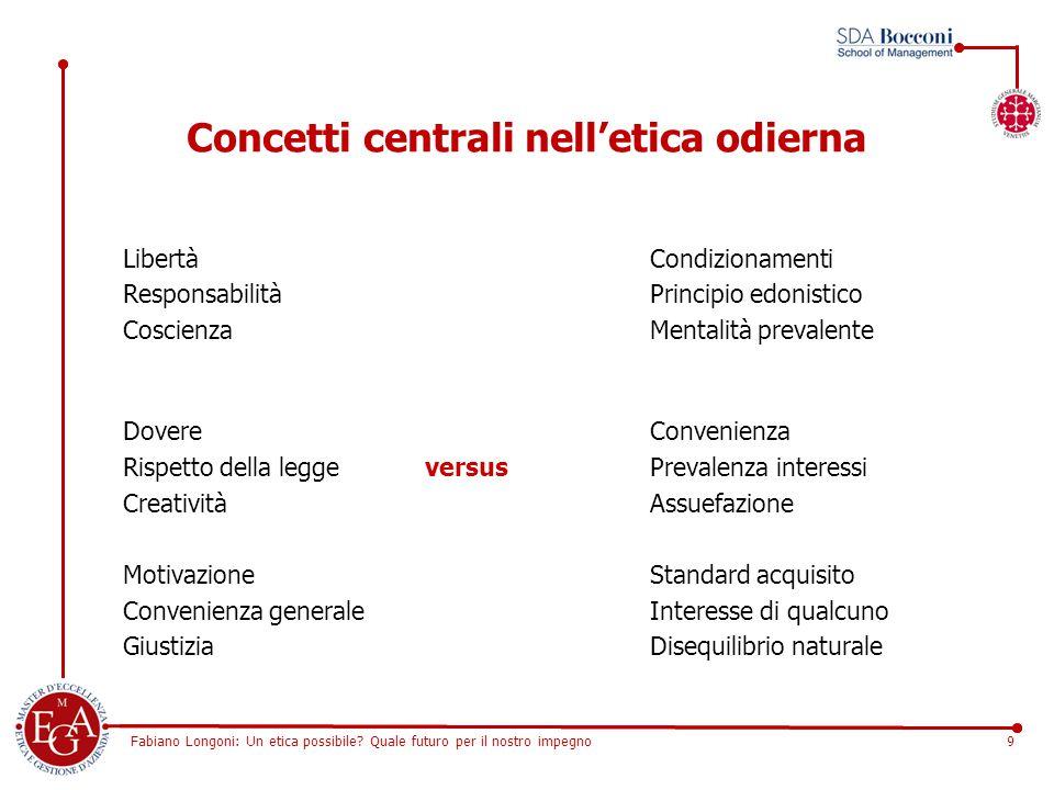 Fabiano Longoni: Un etica possibile? Quale futuro per il nostro impegno9 Concetti centrali nell'etica odierna LibertàCondizionamenti ResponsabilitàPri
