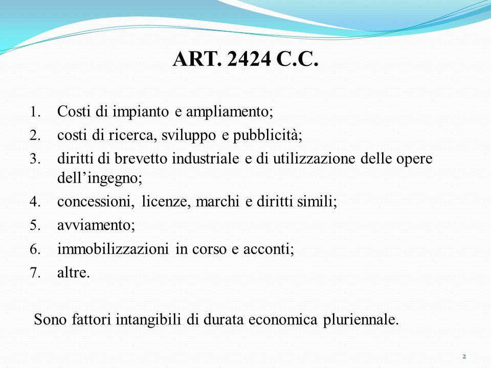 ART. 2424 C.C. 1. Costi di impianto e ampliamento; 2. costi di ricerca, sviluppo e pubblicità; 3. diritti di brevetto industriale e di utilizzazione d