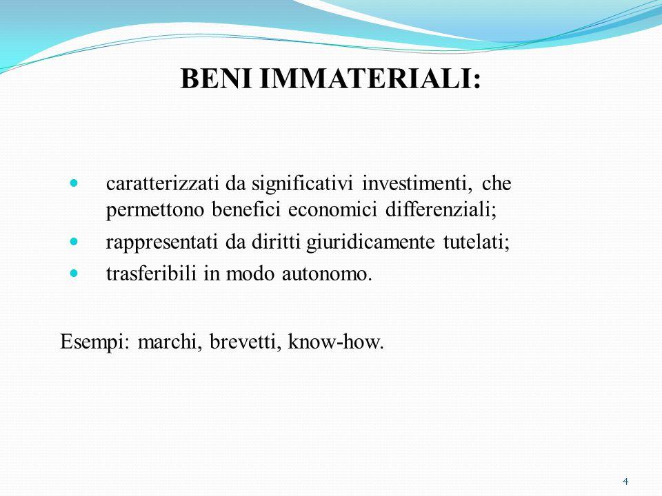 BENI IMMATERIALI: caratterizzati da significativi investimenti, che permettono benefici economici differenziali; rappresentati da diritti giuridicamente tutelati; trasferibili in modo autonomo.