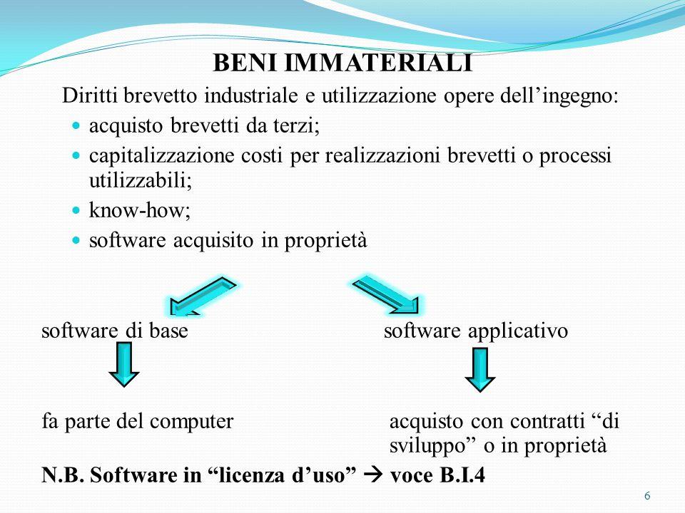 BENI IMMATERIALI Diritti brevetto industriale e utilizzazione opere dell'ingegno: acquisto brevetti da terzi; capitalizzazione costi per realizzazioni