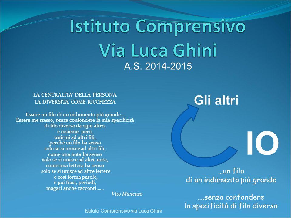 Istituto Comprensivo via Luca Ghini INDICE 1.PREMESSA 2.RIFERIMENTI NORMATIVI 3.SCELTE EDUCATIVE 4.IL NOSTRO ISTITUTO 5.ORGANIGRAMMA 6.ASPETTI ORGANIZZATIVI ED ORGANI COLLEGIALI 7.UFFICI DI SEGRETERIA 8.COLLABORAZIONI CON L'ESTERNO 9.PROGETTAZIONI 10.ALLEGATI