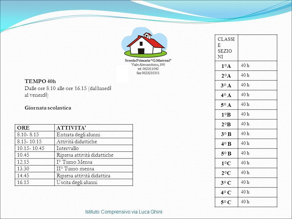 Istituto Comprensivo via Luca Ghini CLASSI E SEZIO NI 1°A 40 h 2°A 40 h 3° A 40 h 4° A 40 h 5° A 40 h 1°B 40 h 2°B 40 h 3° B 40 h 4° B 40 h 5° B 40 h