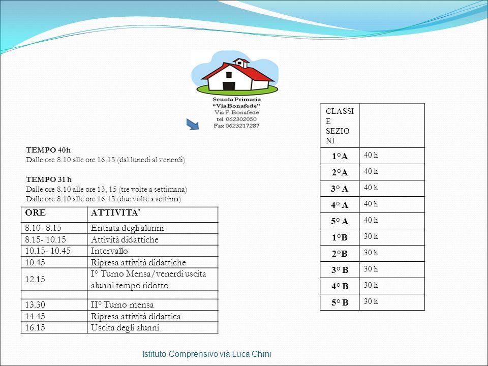 Istituto Comprensivo via Luca Ghini OREATTIVITA' 8.10- 8.15Entrata degli alunni 8.15- 10.15Attività didattiche 10.15- 10.45Intervallo 10.45Ripresa att