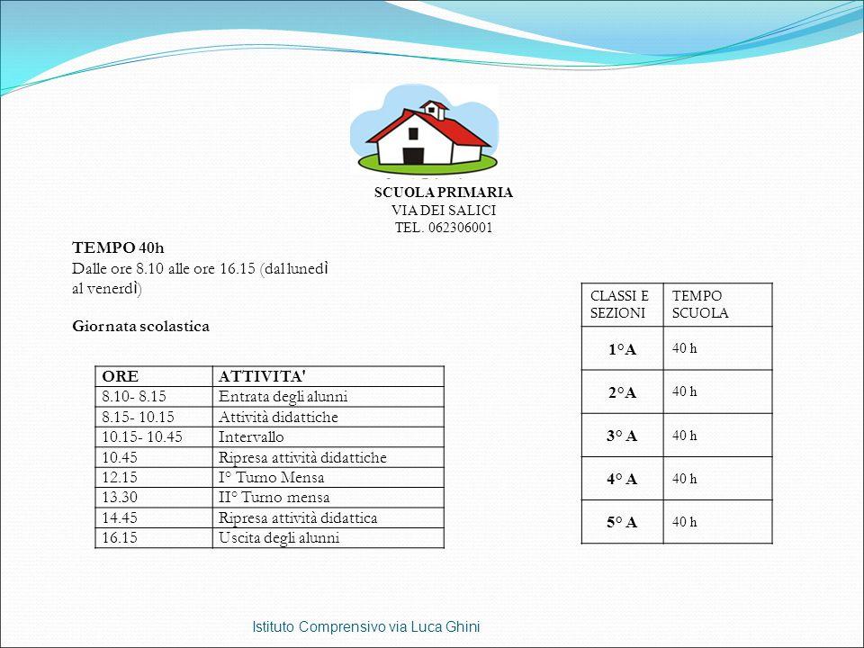 Istituto Comprensivo via Luca Ghini SCUOLA PRIMARIA VIA DEI SALICI TEL. 062306001 OREATTIVITA' 8.10- 8.15Entrata degli alunni 8.15- 10.15Attività dida