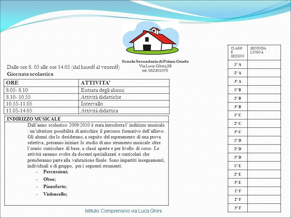 Istituto Comprensivo via Luca Ghini OREATTIVITA' 8.05- 8.10Entrata degli alunni 8.10- 10.55Attività didattiche 10.55-11.05 Intervallo 11.05-14.05Attiv