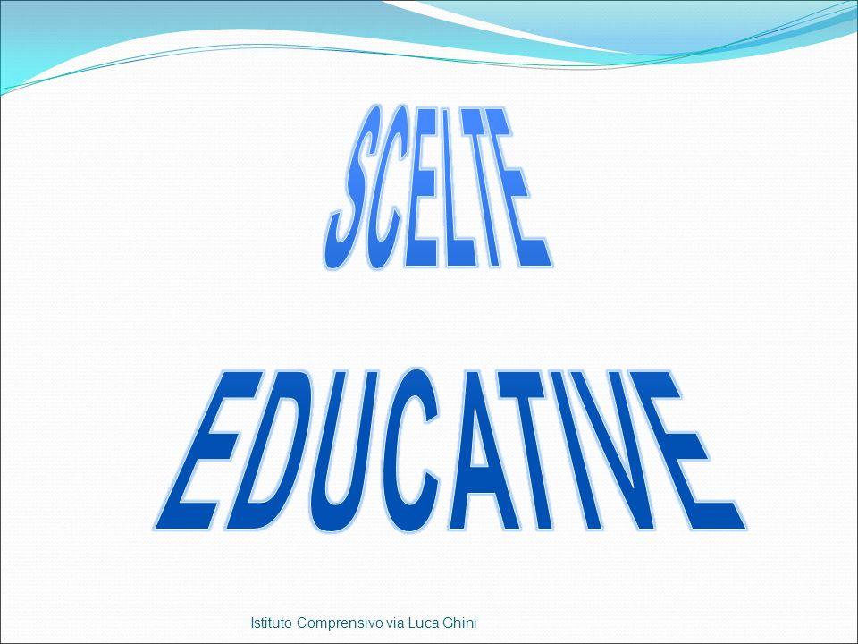 Istituto Comprensivo via Luca Ghini OREATTIVITA 8.05- 8.10Entrata degli alunni 8.10- 10.55Attività didattiche 10.55-11.05 Intervallo 11.05-14.05Attività didattica Dalle ore 8.