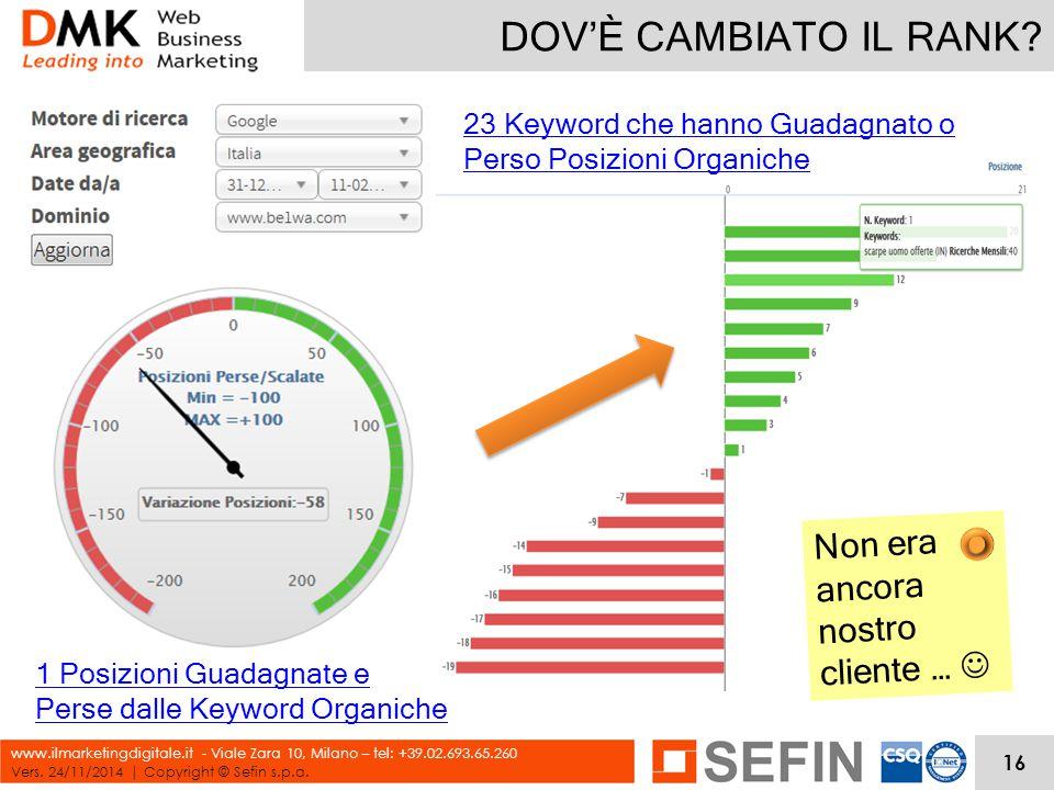 DOV'È CAMBIATO IL RANK? Vers. 24/11/2014 | Copyright © Sefin s.p.a. www.ilmarketingdigitale.it - Viale Zara 10, Milano – tel: +39.02.693.65.260 1 Posi