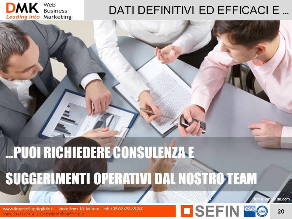 fonte: omnia.ue.com DATI DEFINITIVI ED EFFICACI E … Vers. 24/11/2014 | Copyright © Sefin s.p.a. www.ilmarketingdigitale.it - Viale Zara 10, Milano – t