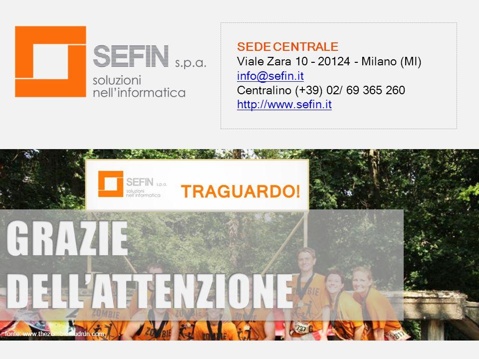 fonte: www.thezombiemudrun.com SEDE CENTRALE Viale Zara 10 – 20124 - Milano (MI) info@sefin.it Centralino (+39) 02/ 69 365 260 info@sefin.it http://ww