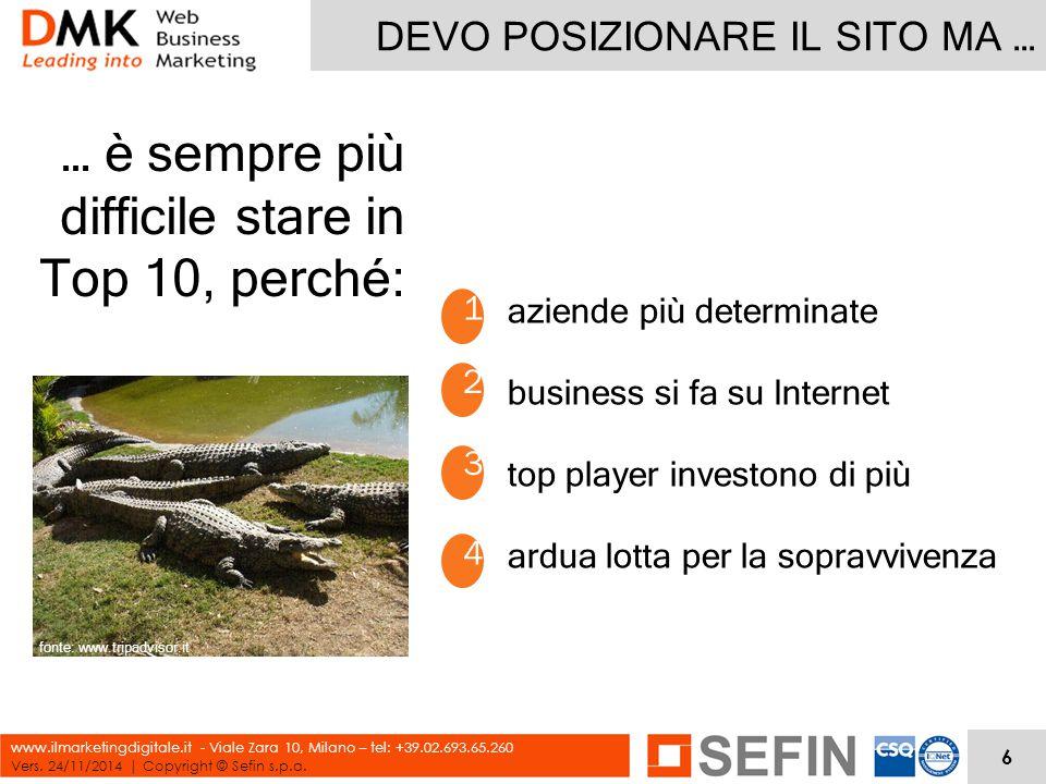 DEVO POSIZIONARE IL SITO MA … Vers. 24/11/2014 | Copyright © Sefin s.p.a. www.ilmarketingdigitale.it - Viale Zara 10, Milano – tel: +39.02.693.65.260