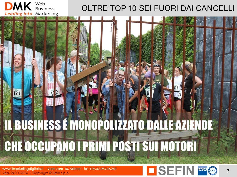 OLTRE TOP 10 SEI FUORI DAI CANCELLI Vers. 24/11/2014 | Copyright © Sefin s.p.a. www.ilmarketingdigitale.it - Viale Zara 10, Milano – tel: +39.02.693.6