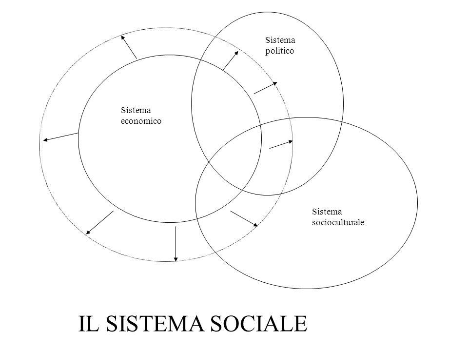 B) Critica: la fallacia economicistica o identità tra economia in generale ed economia moderna, differenze solo di grado -la produzione con i vincoli sociali e ambientali subordinata al sistema di mercato, specificamente econ cioè senza senso, autopoietico