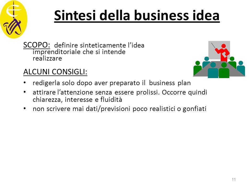 Sintesi della business idea SCOPO: definire sinteticamente l'idea imprenditoriale che si intende realizzare ALCUNI CONSIGLI: redigerla solo dopo aver