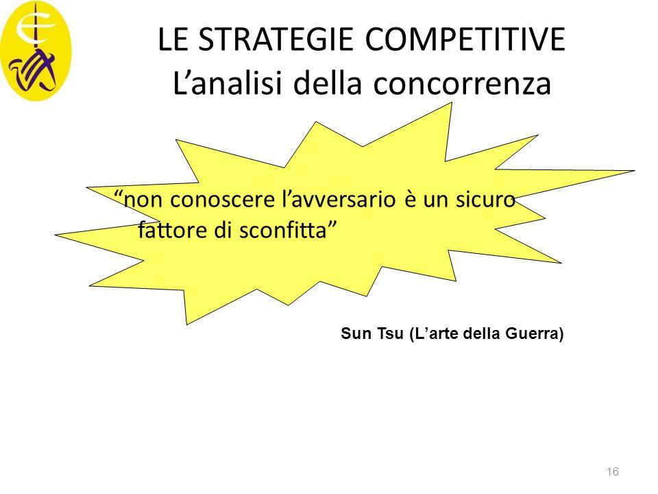 """LE STRATEGIE COMPETITIVE L'analisi della concorrenza """"non conoscere l'avversario è un sicuro fattore di sconfitta"""" Sun Tsu (L'arte della Guerra) 16"""