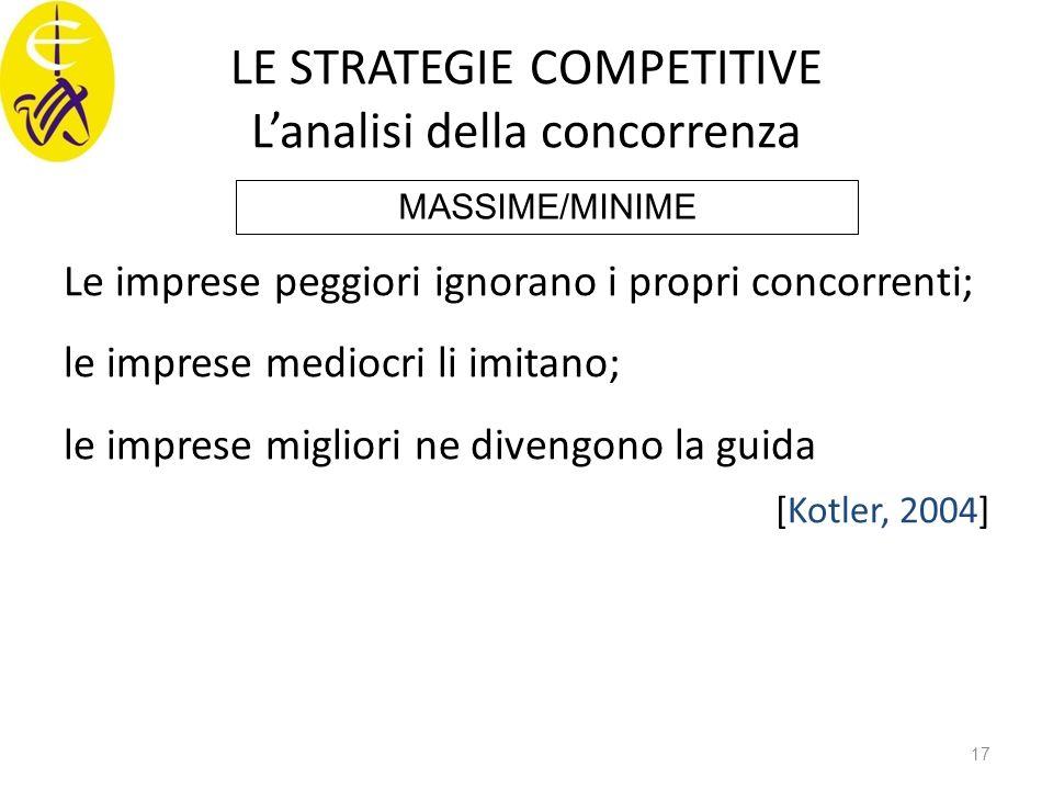 LE STRATEGIE COMPETITIVE L'analisi della concorrenza Le imprese peggiori ignorano i propri concorrenti; le imprese mediocri li imitano; le imprese mig