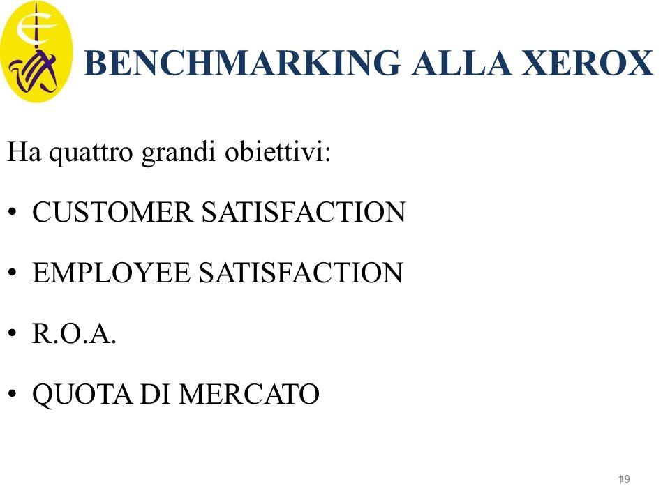 BENCHMARKING ALLA XEROX Ha quattro grandi obiettivi: CUSTOMER SATISFACTION EMPLOYEE SATISFACTION R.O.A. QUOTA DI MERCATO 19