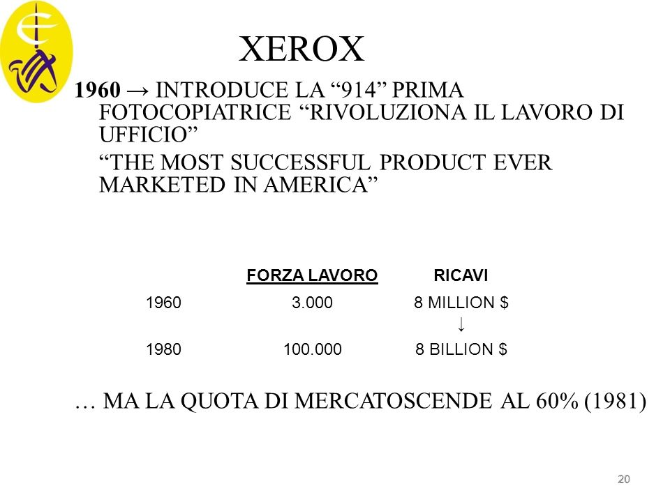XEROX 1960 → INTRODUCE LA 914 PRIMA FOTOCOPIATRICE RIVOLUZIONA IL LAVORO DI UFFICIO THE MOST SUCCESSFUL PRODUCT EVER MARKETED IN AMERICA … MA LA QUOTA DI MERCATOSCENDE AL 60% (1981) FORZA LAVORORICAVI 19603.0008 MILLION $ ↓ 1980100.0008 BILLION $ 20